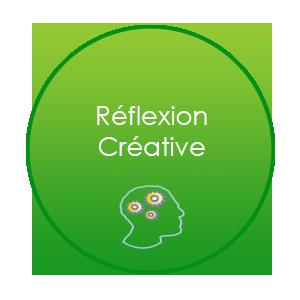 Réflexion créative